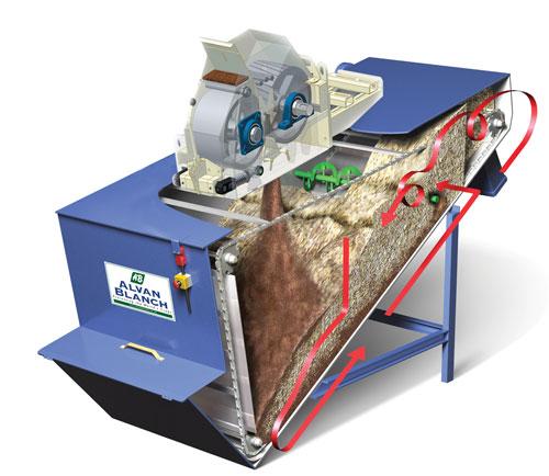 Alvan Blanch Mill Mixer System