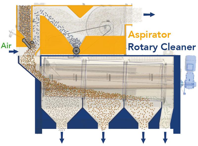 General Description Cleaner Aspirator